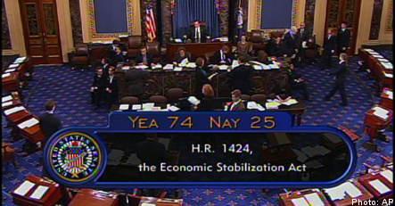 Optimism following US Senate bailout vote