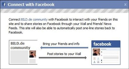 Newspaper Bild hooks up with Facebook