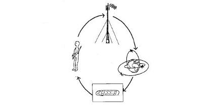 Saudi files for 'killer' tracking chip patent