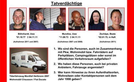 Neo-Nazi link to rabbi death in Zurich probed