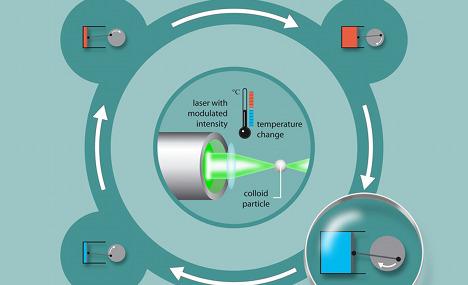Scientists create world's smallest steam engine