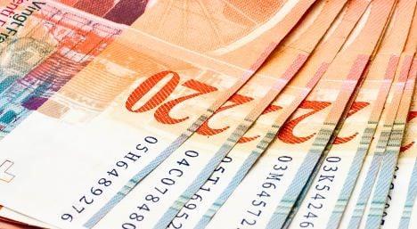 Swiss franc gains against euro