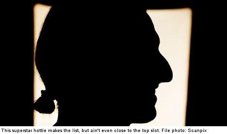 Top ten: Sweden's all-time hottest men