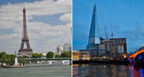 London dethrones Paris as 'world's best city'