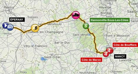 Tour de France stage 7 – Nibali bids to defend lead