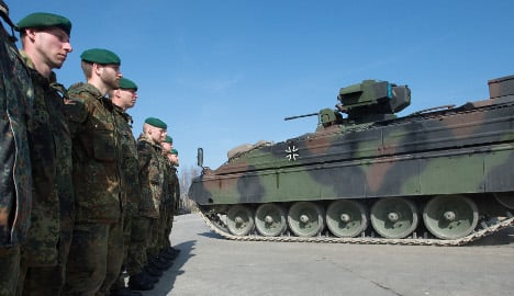 Germany falls behind on military spending